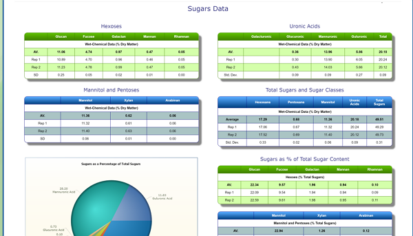 view detailed liquids data